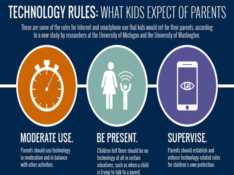 Genitori: rispettate le 7 regole dei vostri figli per l'uso del digitale in famiglia.